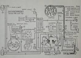 acd club wiring diagrams auburn cord duesenberg club
